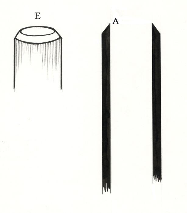 Typologie du sifflet européen - Les sifflets en terre cuite